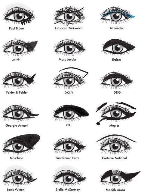 Designer Eye