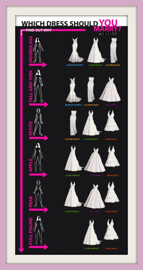 wedding-dress-chart