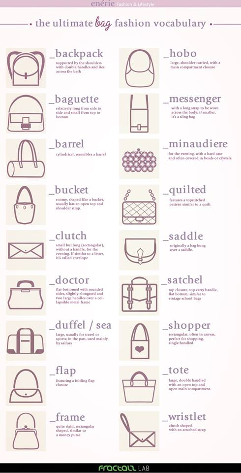 The ultimate fashion bag vocabulary